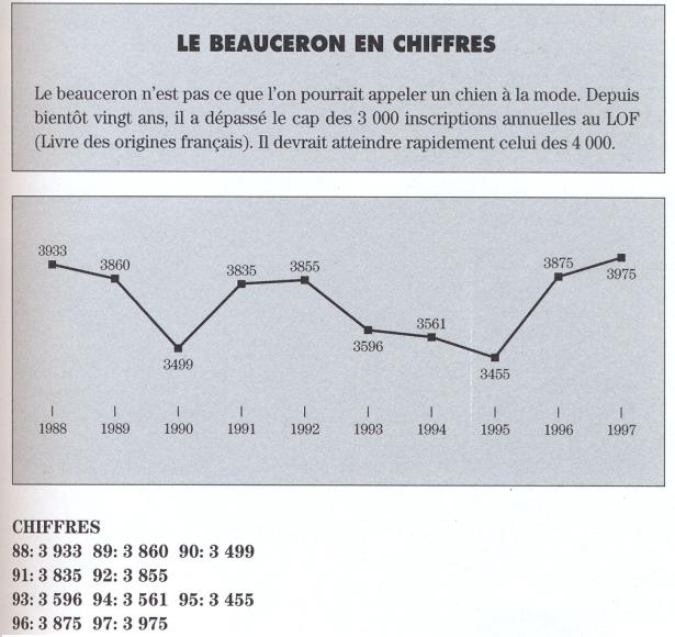 График прироста числа босеронов